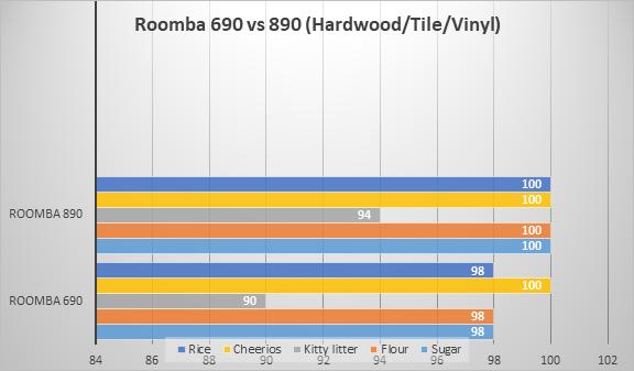 Hardwood Tile Vinyl