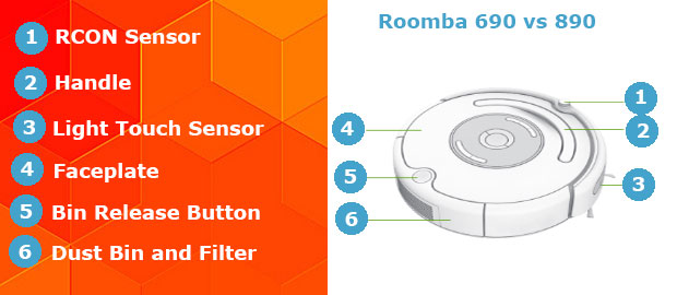 What's the Best Vacuum Cleaner between the Roomba 690 vs 890